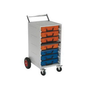 Trolley-Kits