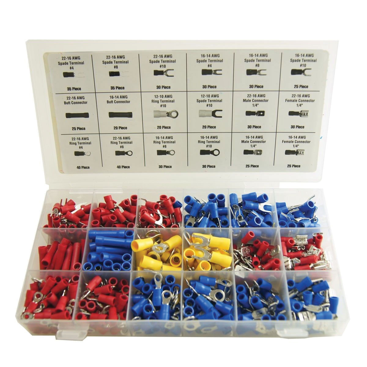 Wire Terminal Kits