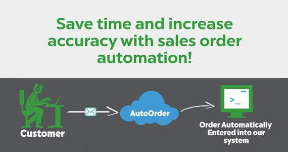 https://assets.usesi.com/contentmanager/content/order_automation_thumbnail.jpg